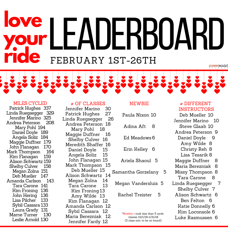 LOVE YOUR RIDE LEADERBOARD (17).png